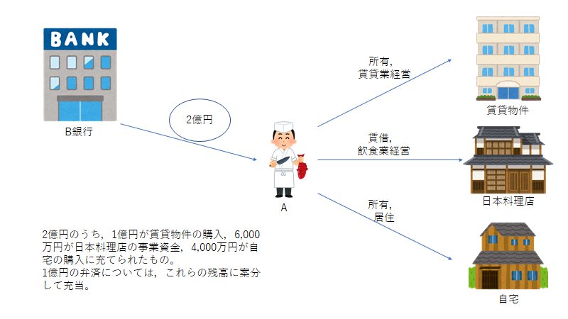 f:id:hironobu-fujima:20170523201751p:plain