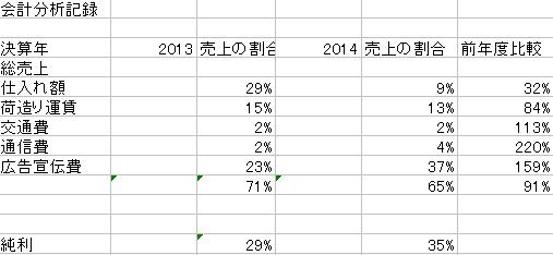 f:id:hironobu35-802:20130304025750j:image