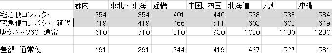 f:id:hironobu35-802:20150605212003j:image