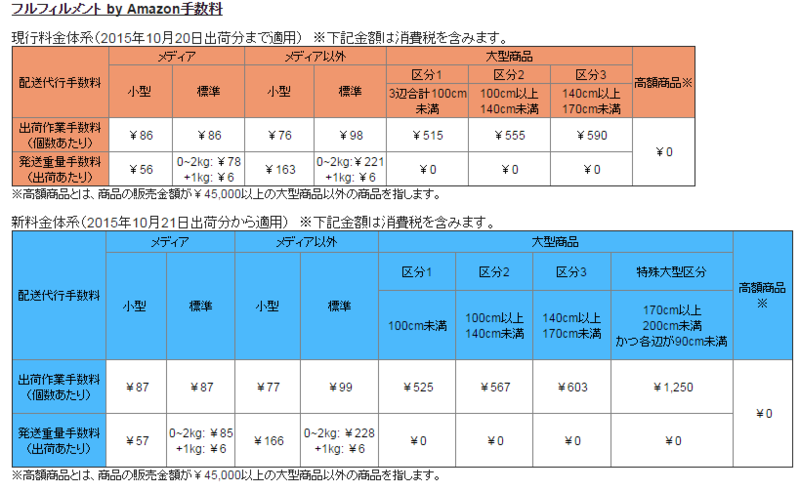 f:id:hironobu35-802:20150828172511p:image