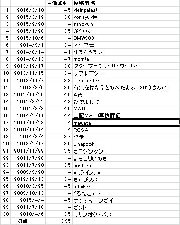 f:id:hironobu35-802:20161127031402p:image