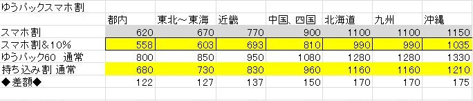 f:id:hironobu35-802:20181004180109j:plain
