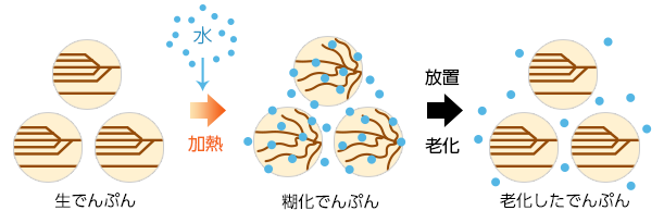 f:id:hironosaori:20180316221958p:plain