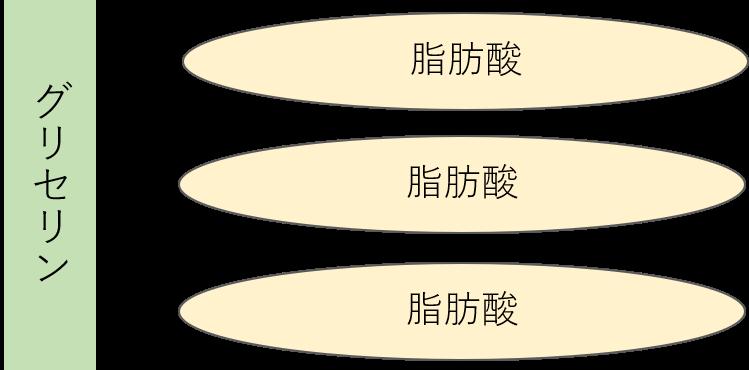 f:id:hironosaori:20180825101019p:plain
