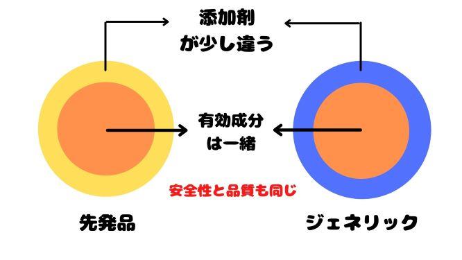 f:id:hiropon1015:20210314185337j:plain