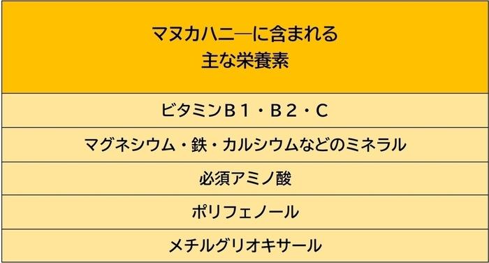 f:id:hiropon1015:20210320232530j:plain