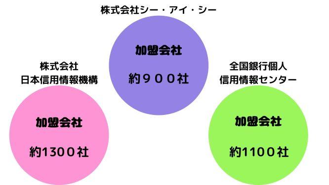 f:id:hiropon1015:20210408103030j:plain