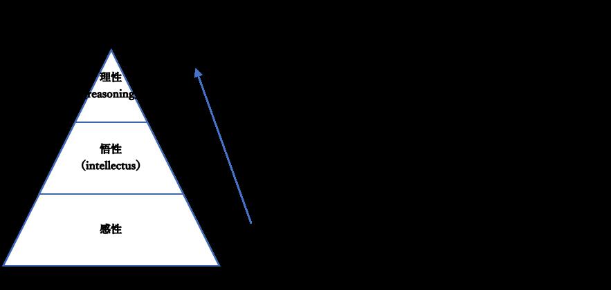 f:id:hiropon110:20190221145549p:plain
