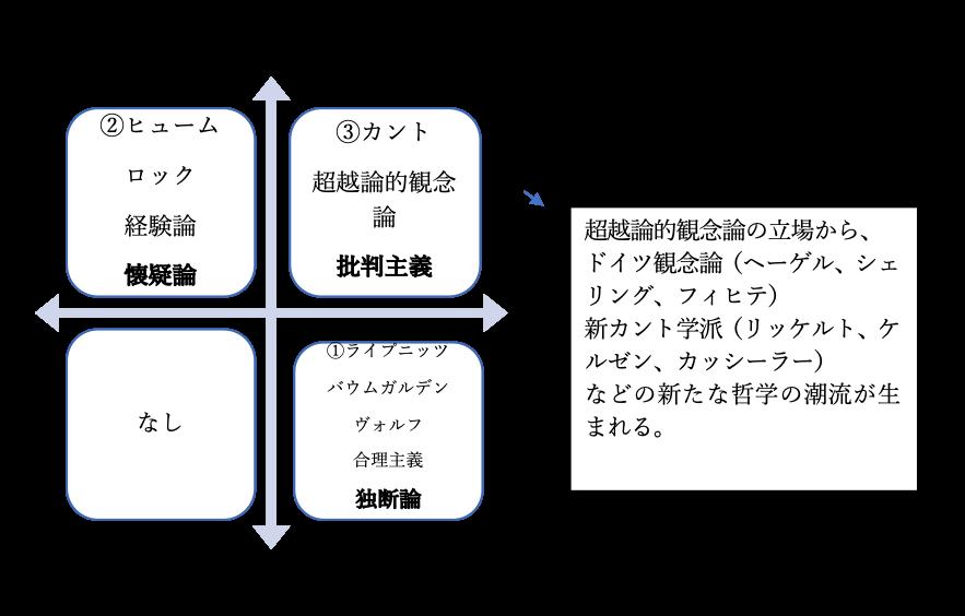 f:id:hiropon110:20190221145601p:plain