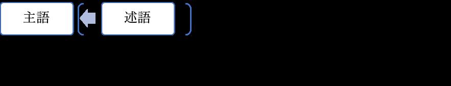 f:id:hiropon110:20190221145603p:plain