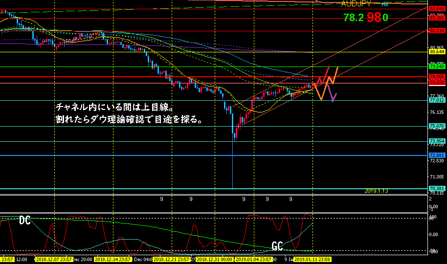 f:id:hiropondFX:20190113183208p:plain