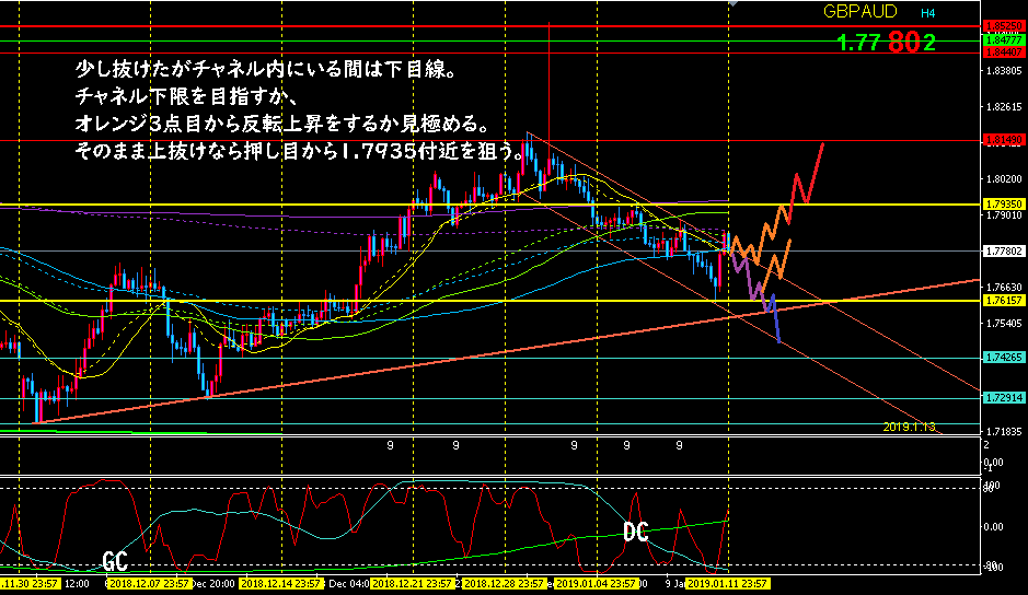 f:id:hiropondFX:20190113185302p:plain