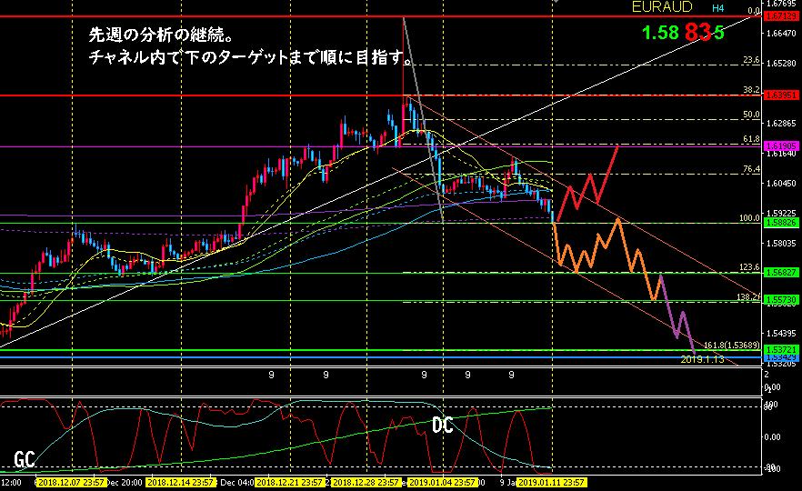 f:id:hiropondFX:20190113185317p:plain