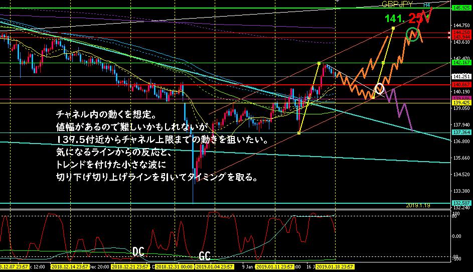 f:id:hiropondFX:20190120100111p:plain