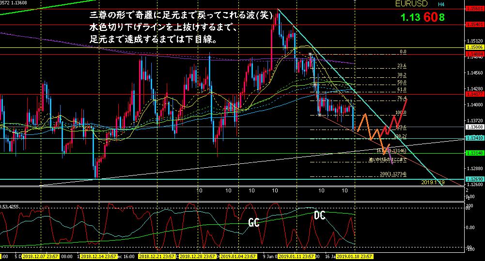 f:id:hiropondFX:20190120100220p:plain