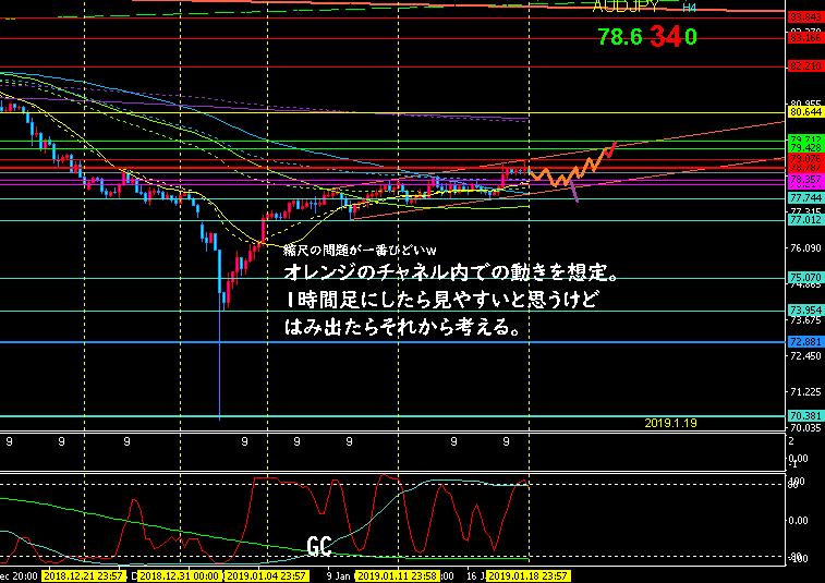 f:id:hiropondFX:20190120100620p:plain