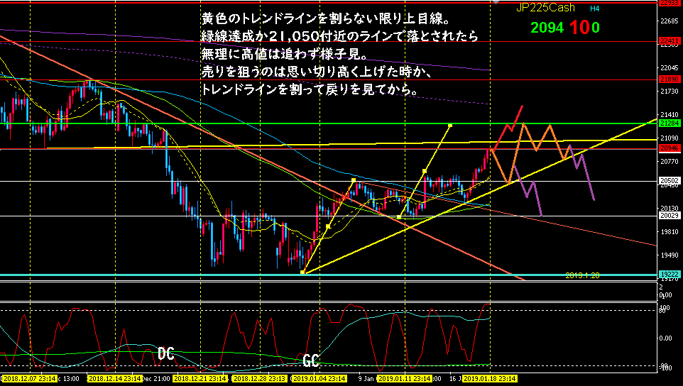 f:id:hiropondFX:20190120134032p:plain