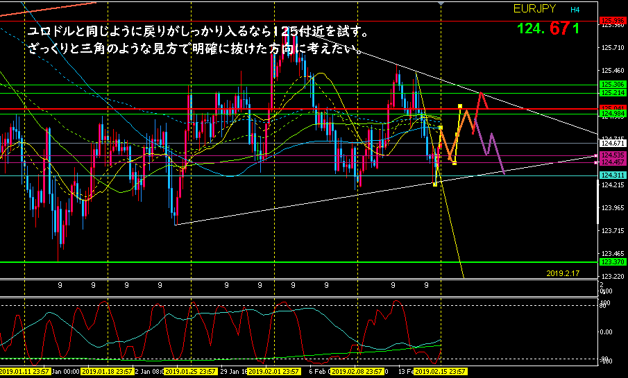 f:id:hiropondFX:20190217120158p:plain