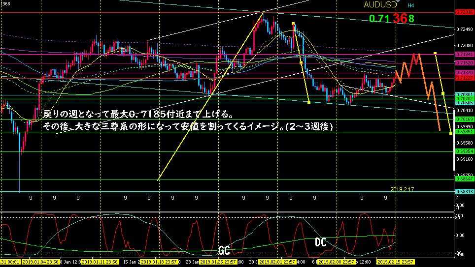f:id:hiropondFX:20190217120849p:plain