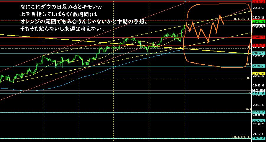 f:id:hiropondFX:20190217144257p:plain
