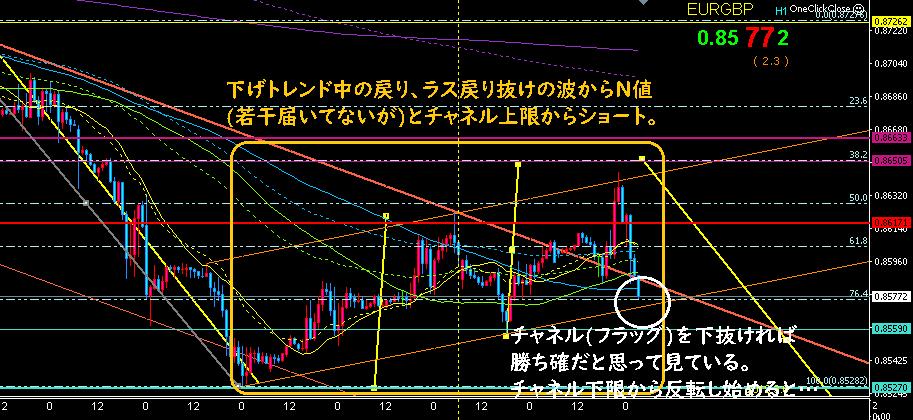 f:id:hiropondFX:20190306033805p:plain