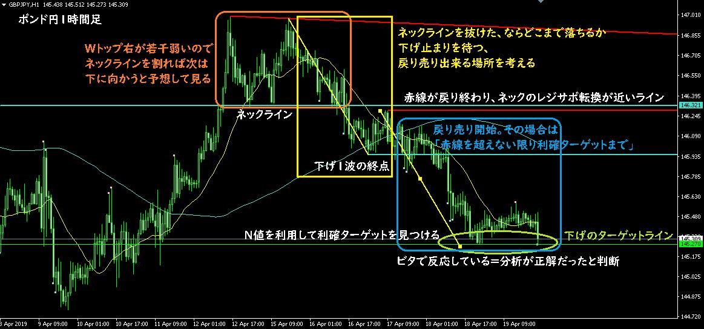 f:id:hiropondFX:20190420070830p:plain