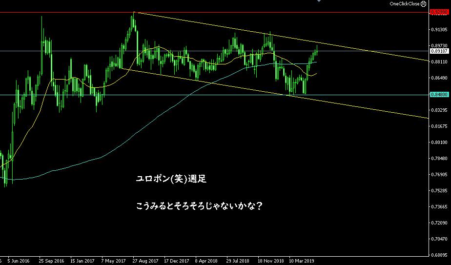 f:id:hiropondFX:20190623165728p:plain