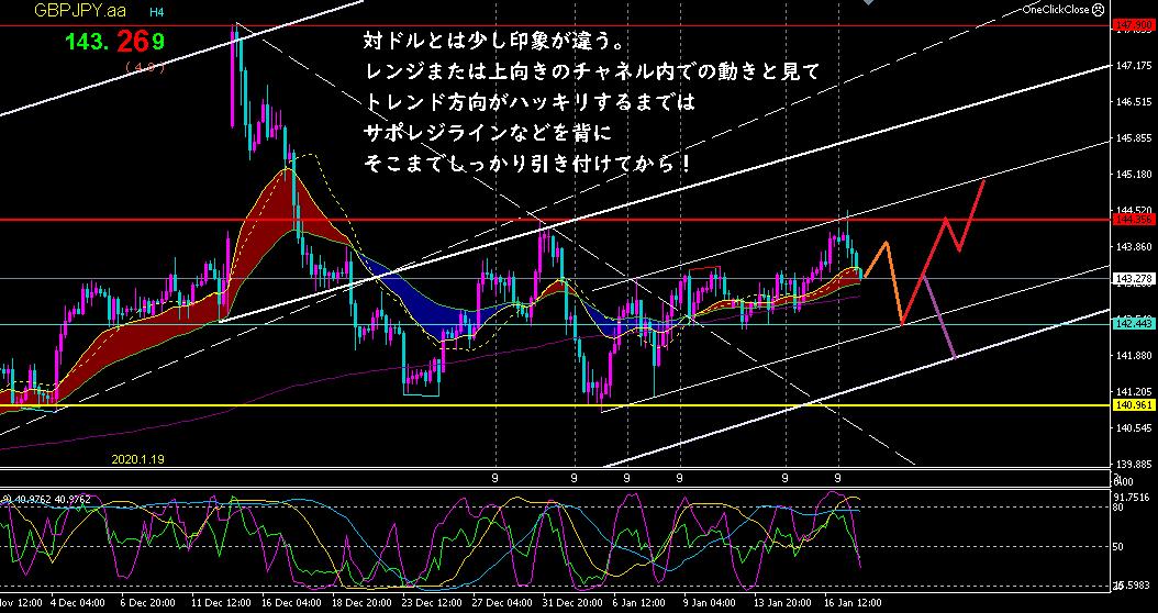 f:id:hiropondFX:20200119181045p:plain