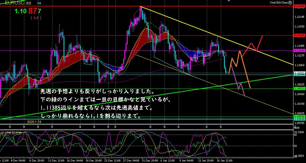 f:id:hiropondFX:20200119181111p:plain