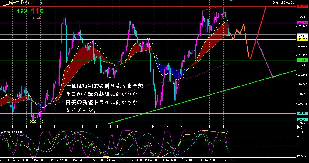 f:id:hiropondFX:20200119181557p:plain