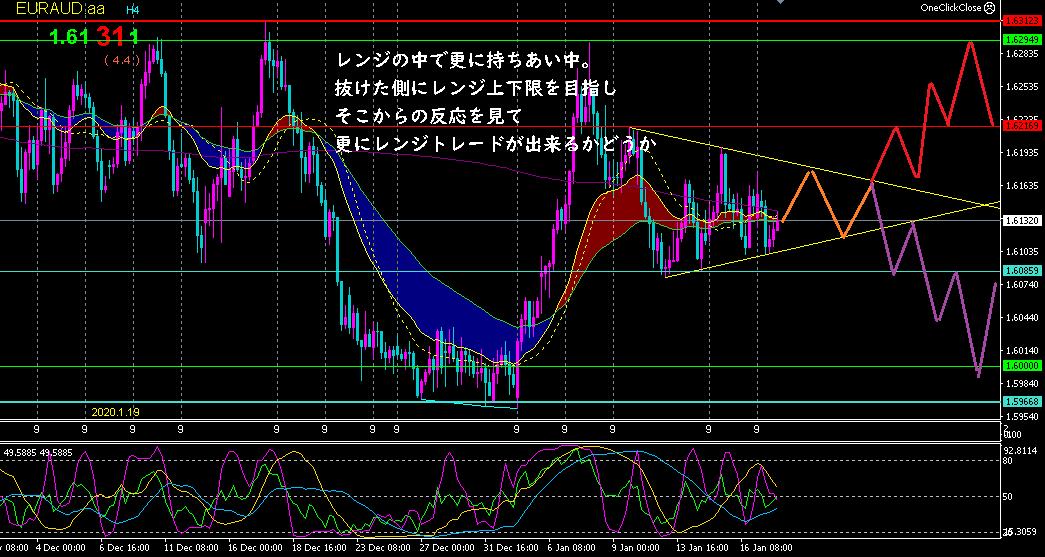 f:id:hiropondFX:20200119185101p:plain