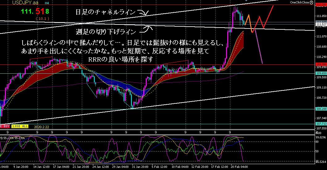 f:id:hiropondFX:20200222183315p:plain
