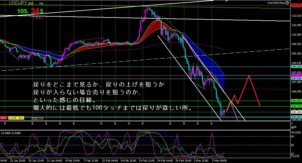 f:id:hiropondFX:20200308230728p:plain