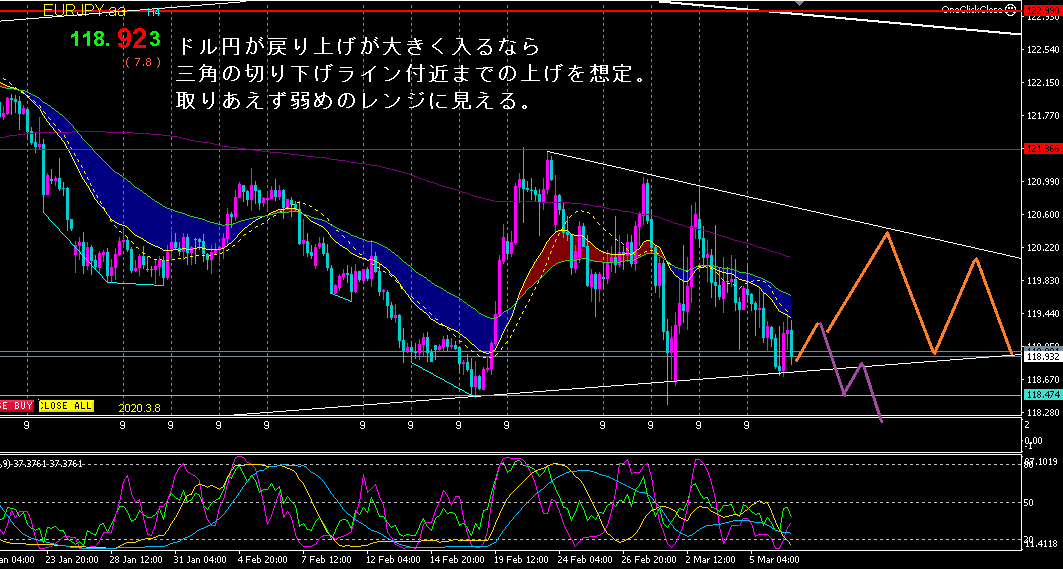 f:id:hiropondFX:20200308230832p:plain