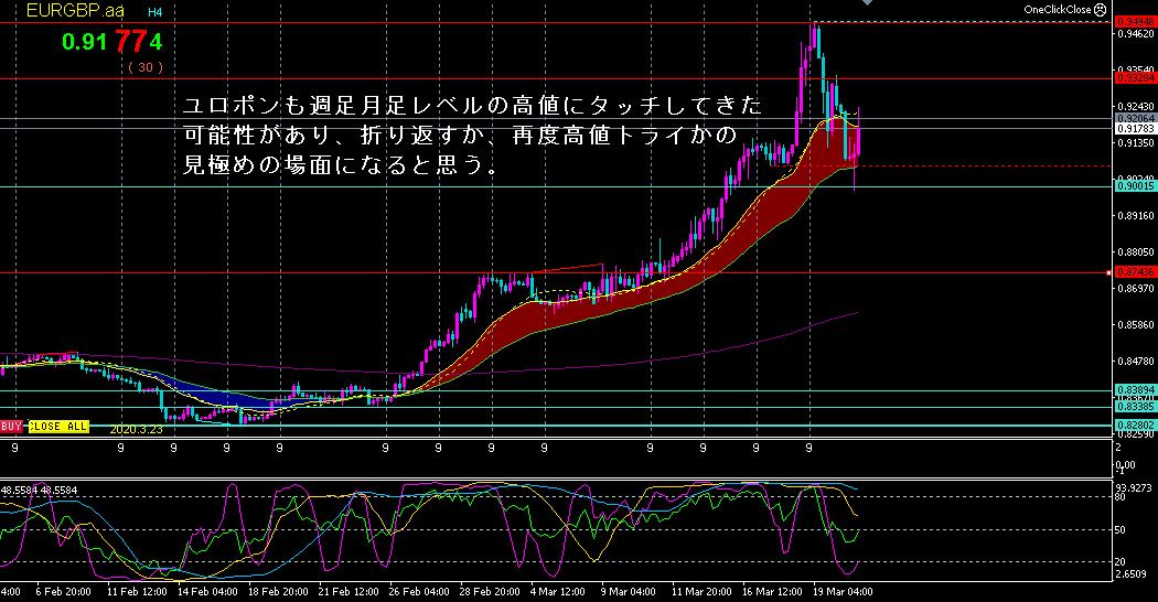 f:id:hiropondFX:20200323012457p:plain