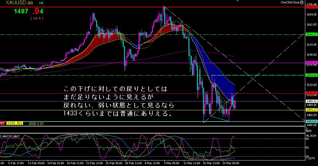 f:id:hiropondFX:20200323012508p:plain
