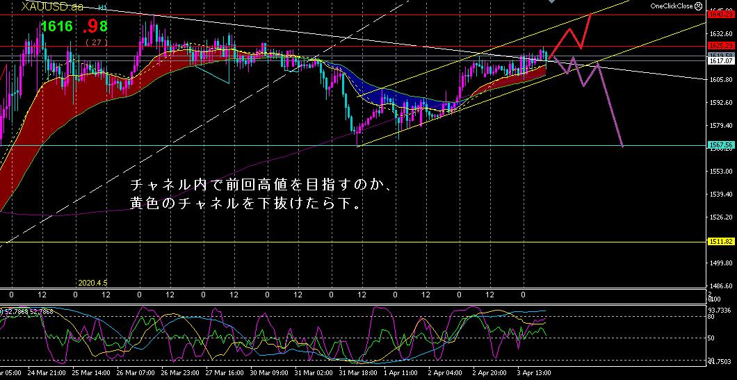 f:id:hiropondFX:20200405191141p:plain