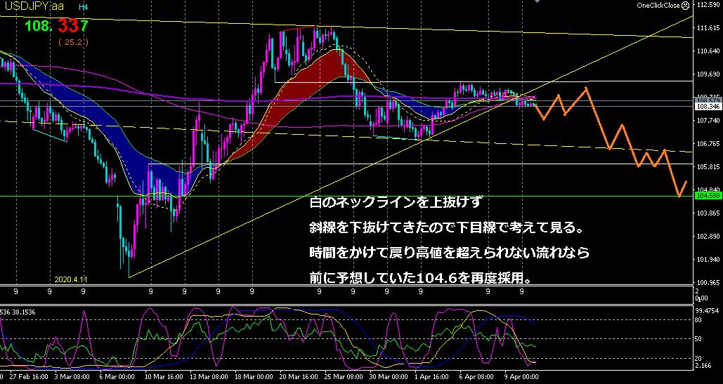 f:id:hiropondFX:20200412123241p:plain