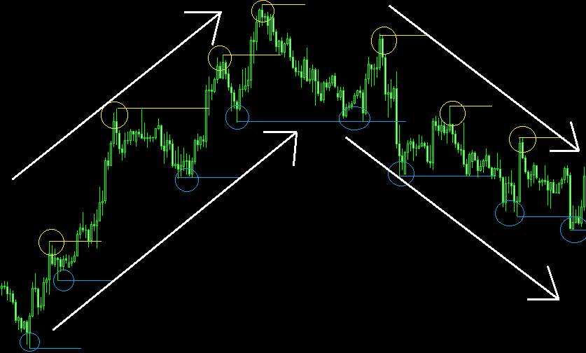 f:id:hiropondFX:20200507140004p:plain