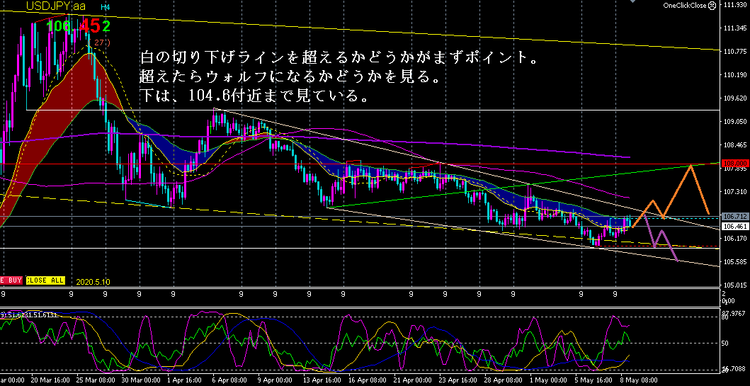 f:id:hiropondFX:20200510104343p:plain