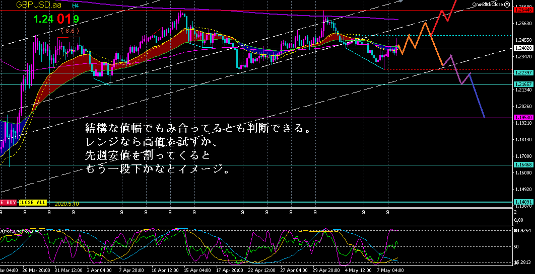 f:id:hiropondFX:20200510114849p:plain