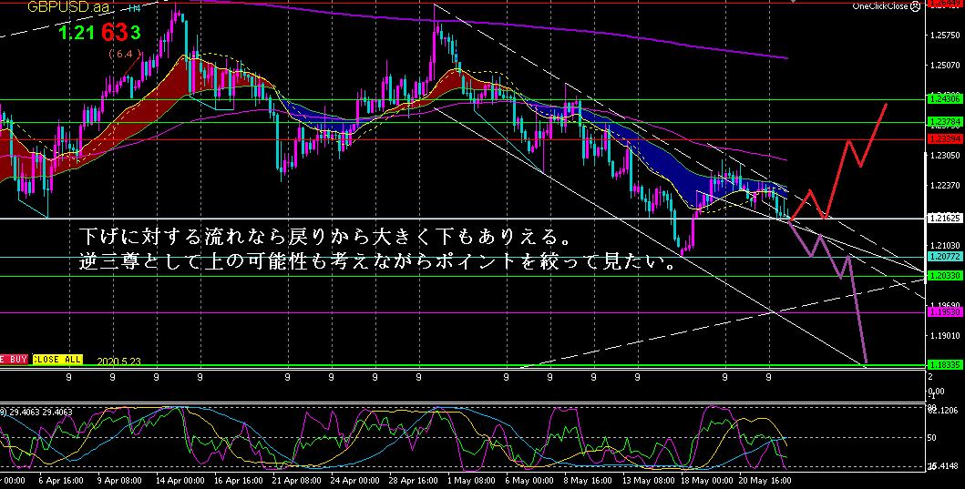 f:id:hiropondFX:20200523173626p:plain