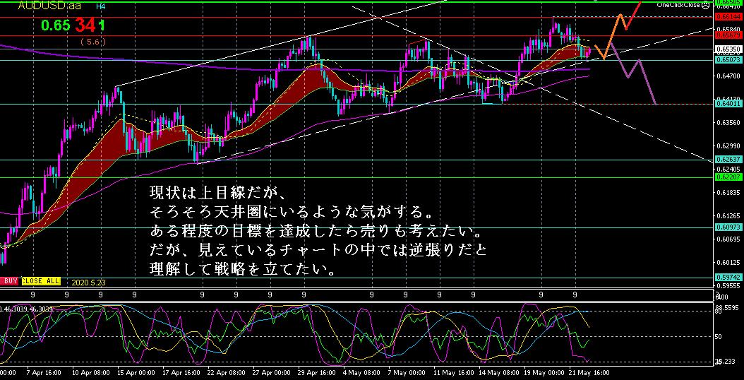 f:id:hiropondFX:20200523182056p:plain