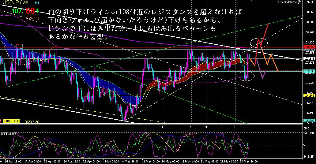 f:id:hiropondFX:20200530114114p:plain