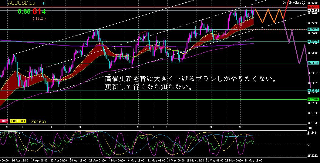 f:id:hiropondFX:20200531055510p:plain