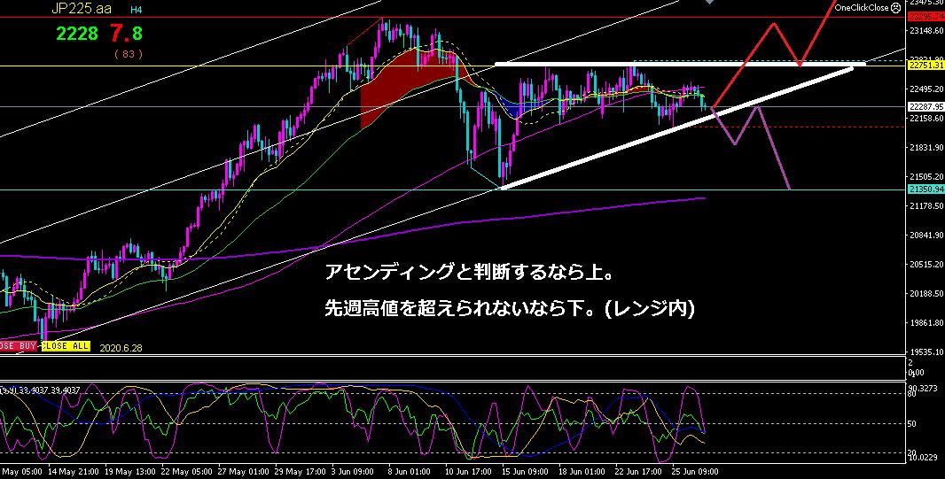 f:id:hiropondFX:20200628114707p:plain