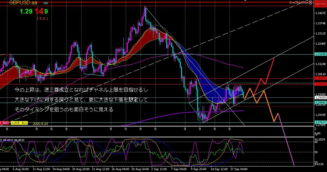 f:id:hiropondFX:20200920153502p:plain