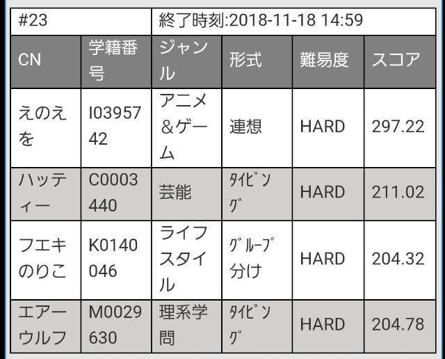 f:id:hiroponzu:20181118223756j:image