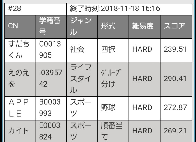 f:id:hiroponzu:20181118225743j:image