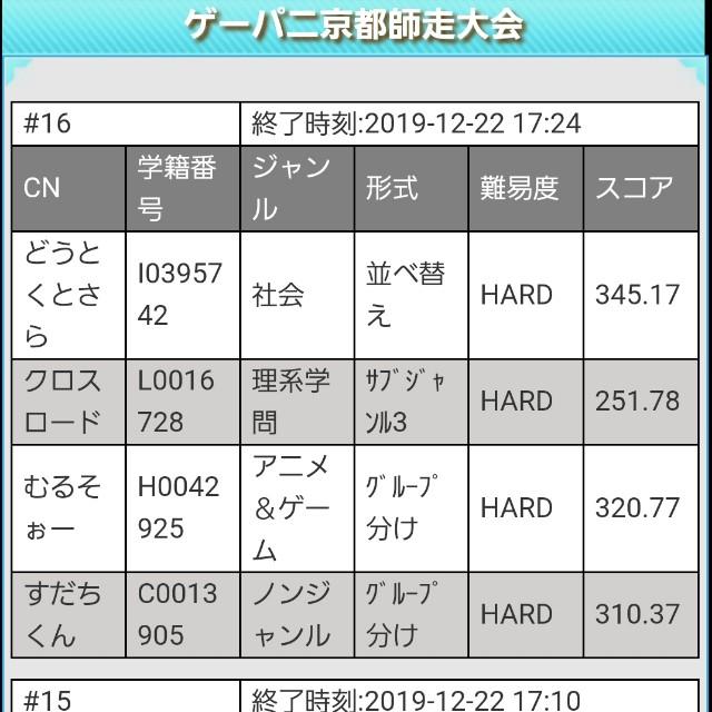 f:id:hiroponzu:20191222204740j:image